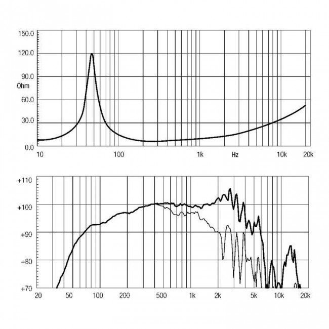 18 SOUND 12MB600 | Parlante Mid-Bass de 12 pulgadas